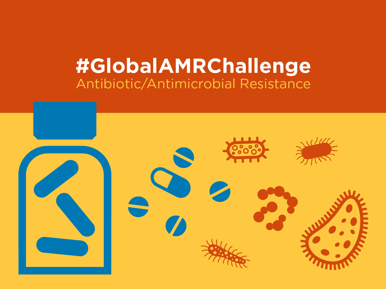 #GlobalAMRChallenge Antibiotic/Antimicrobal Resistance