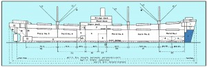 Diagram of Liberty ship holds
