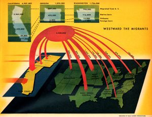Migration chart map, Fortune magazine 1945-02. Infographics
