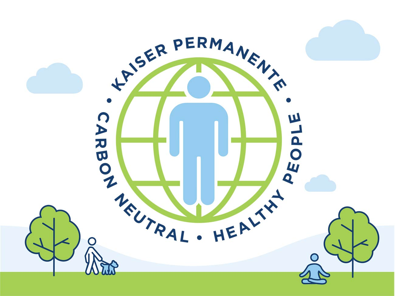 Kaiser Permanente Carbon Neutral Healthy People