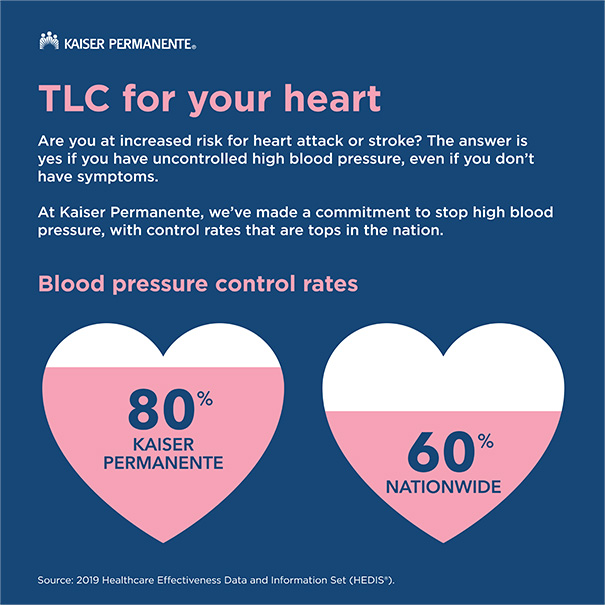 TLC for your heart infographic